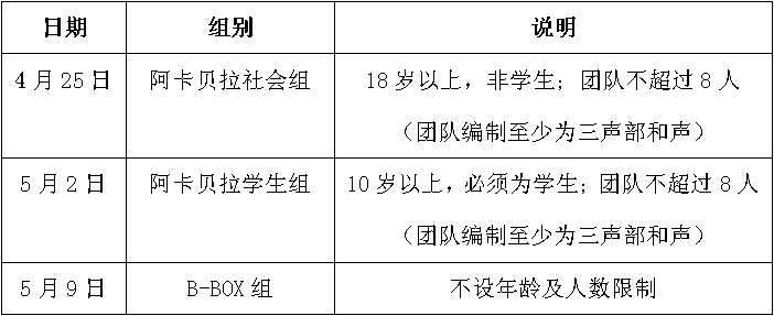 深圳音乐厅阿卡贝拉音乐节